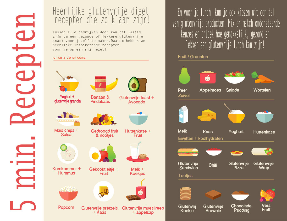 glutenvrij dieet recepten