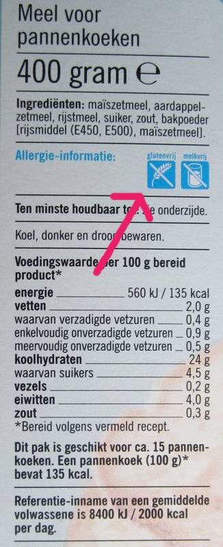 glutenvrij dieet label